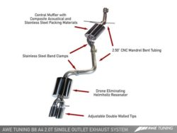 AWE Tuning A4 B8 2.0TFSI Touring Edition Exhaust AWET0119